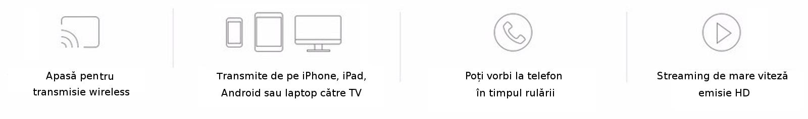 functii MI TV Box 3